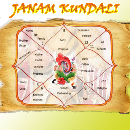 vedic astrology match making free It gives matching details based on asta koota method and kuja dosha check and birth chart analysis for free horoscope matching (vedic compatibility check) with kuja dosha(manglik) checking welcome to our free this match making software also checks exeptions of eka nadi dosha and rashikuta dosha you can.